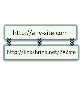 linkshrink-reviews-link-shortener-service