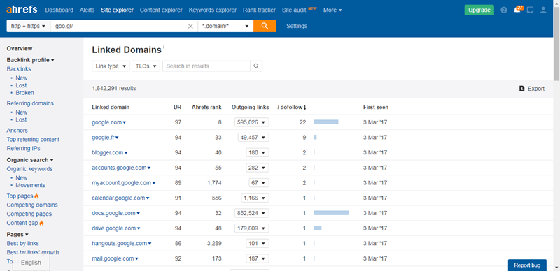 ahrefs linked domains overview